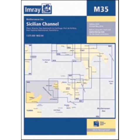 Mapa M35 Sicilian Channel